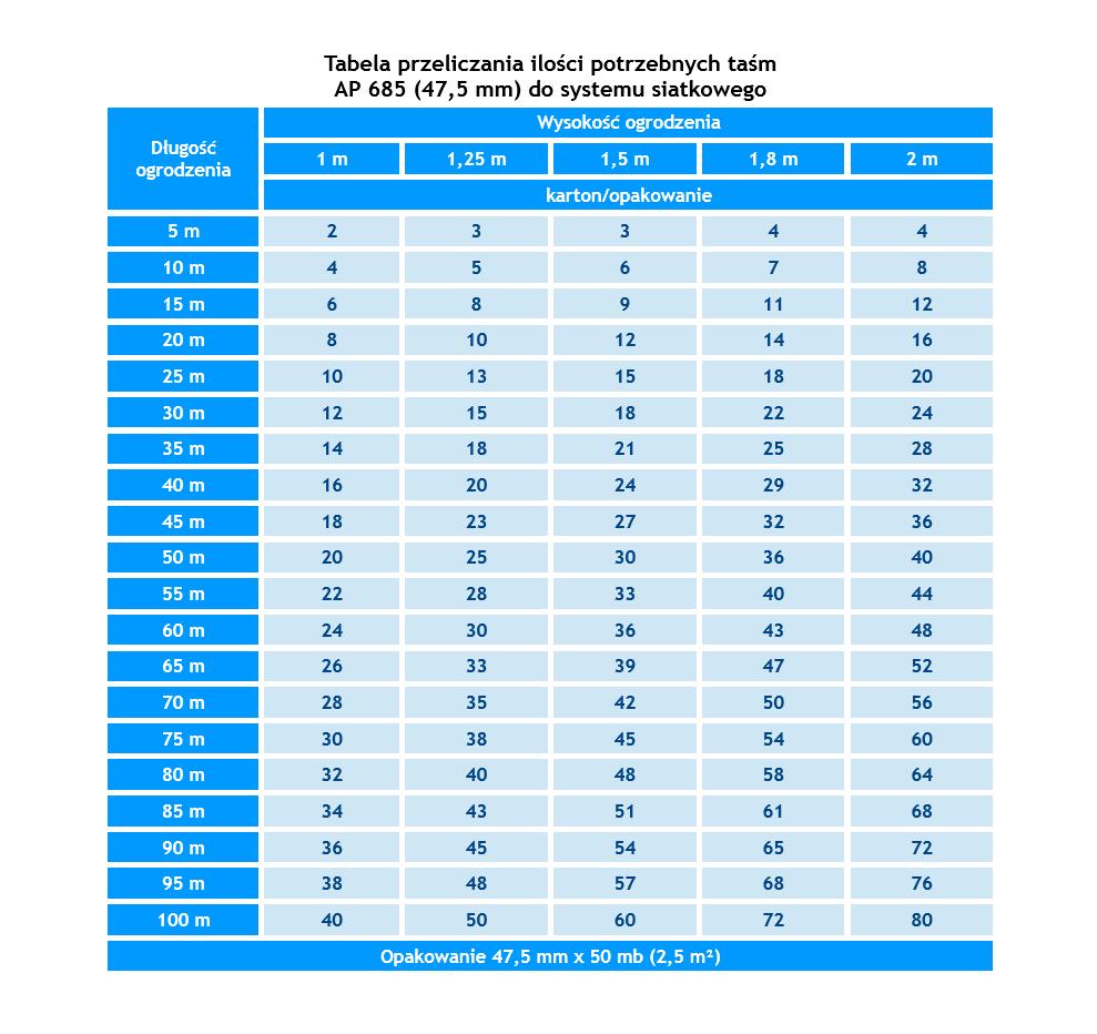 tabela wymiarów
